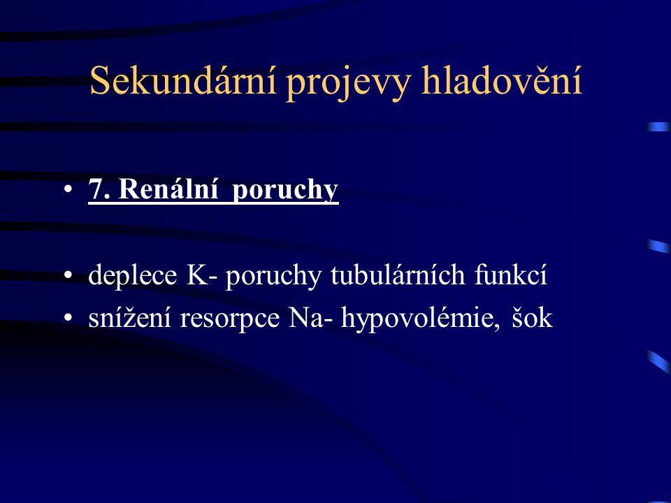 Sekundární projevy hladovění 7. Renální poruchy deplece K- poruchy tubulárních funkcí snížení resorpce Na- hypovolémie, šok