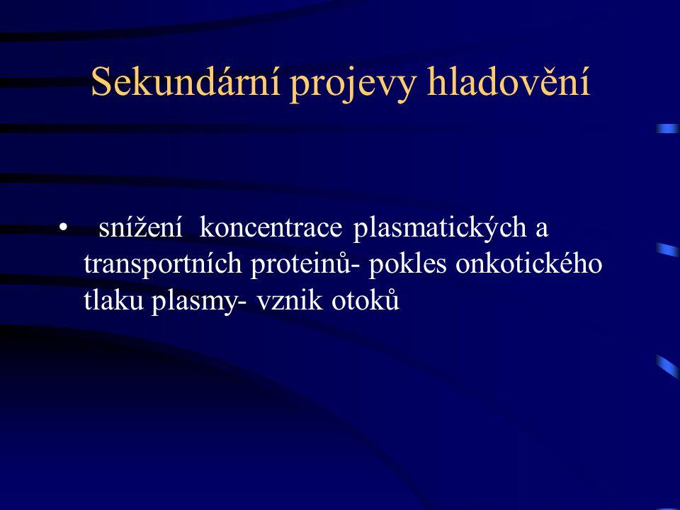 Sekundární projevy hladovění snížení koncentrace plasmatických a transportních proteinů- pokles onkotického tlaku plasmy- vznik otoků