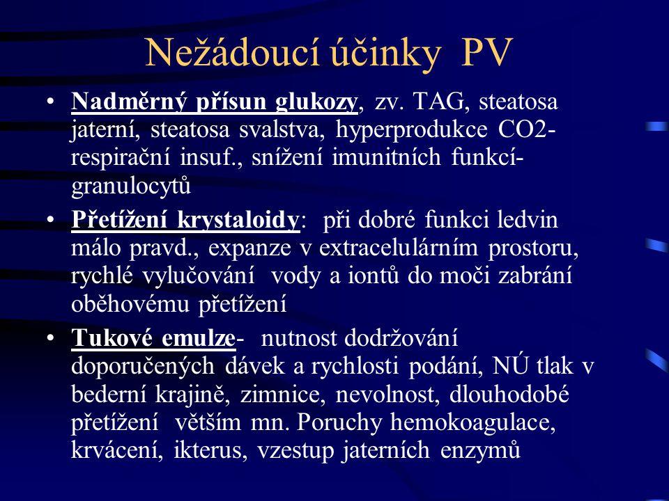 Nežádoucí účinky PV Nadměrný přísun glukozy, zv. TAG, steatosa jaterní, steatosa svalstva, hyperprodukce CO2- respirační insuf., snížení imunitních fu