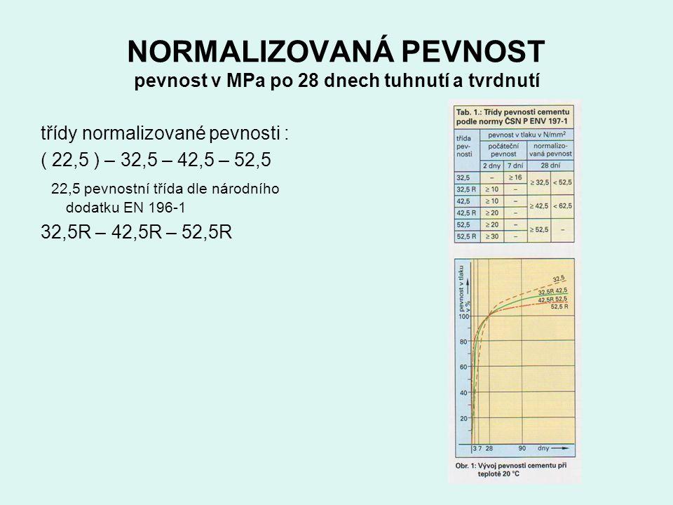NORMALIZOVANÁ PEVNOST pevnost v MPa po 28 dnech tuhnutí a tvrdnutí třídy normalizované pevnosti : ( 22,5 ) – 32,5 – 42,5 – 52,5 22,5 pevnostní třída d