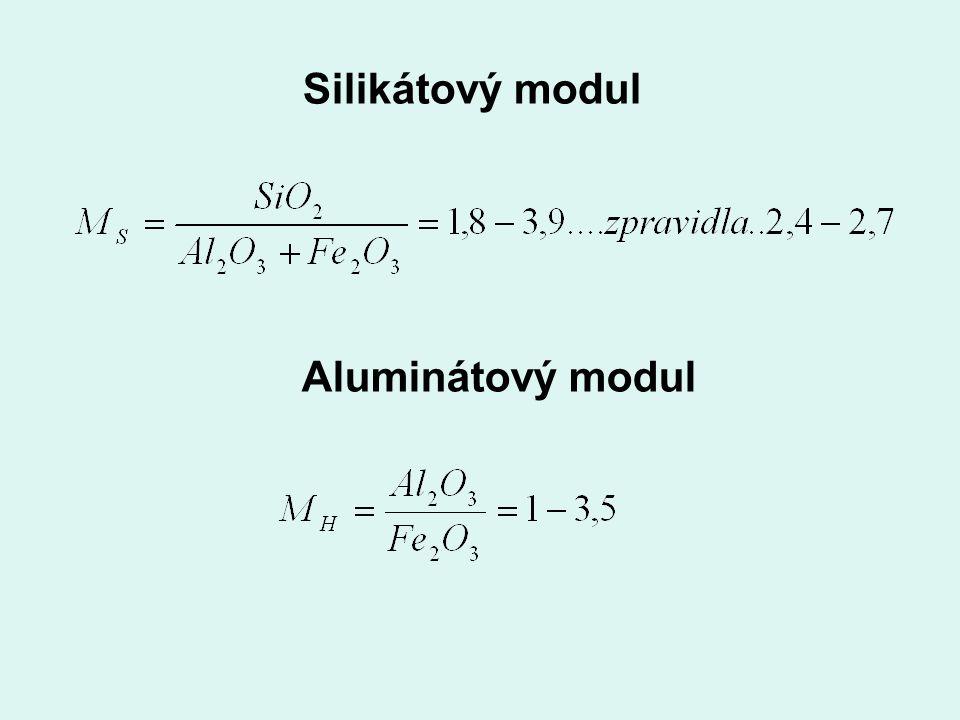 MINERALOGICKÉ SLOŽENÍ SLÍNKU Pálením a chlazením slínku vzniknou umělé minerály tzv.