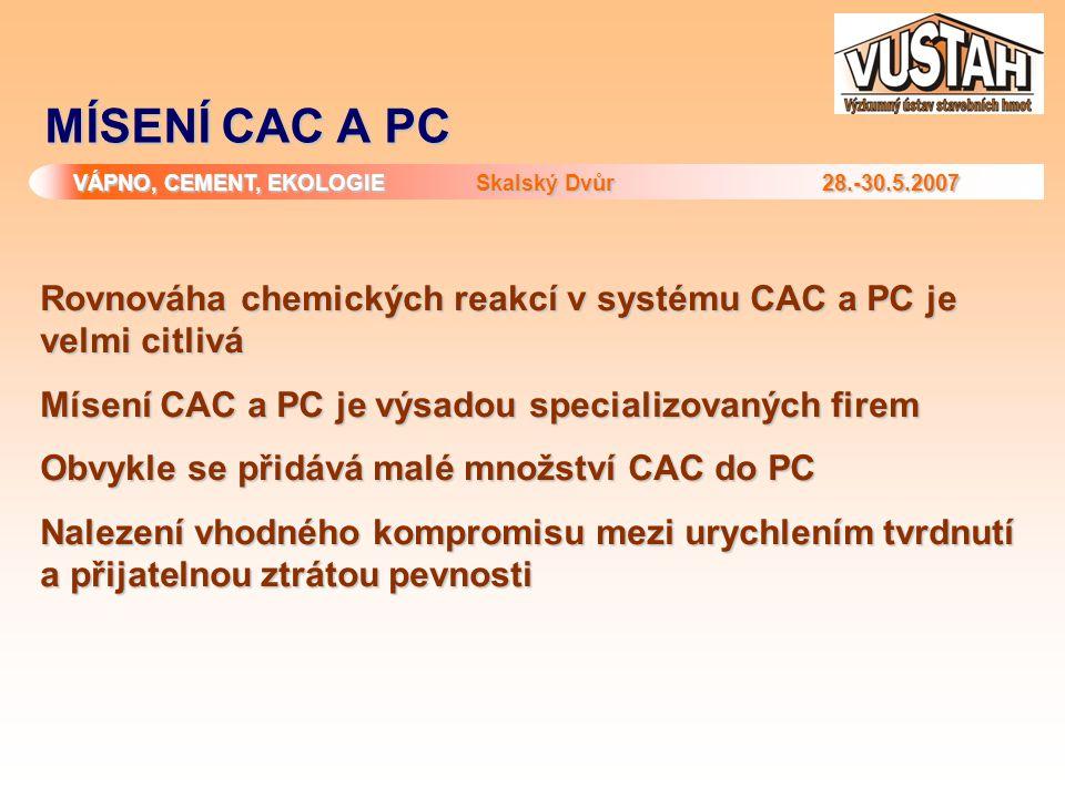 VÁPNO, CEMENT, EKOLOGIE Skalský Dvůr 28.-30.5.2007 MÍSENÍ CAC A PC Rovnováha chemických reakcí v systému CAC a PC je velmi citlivá Mísení CAC a PC je