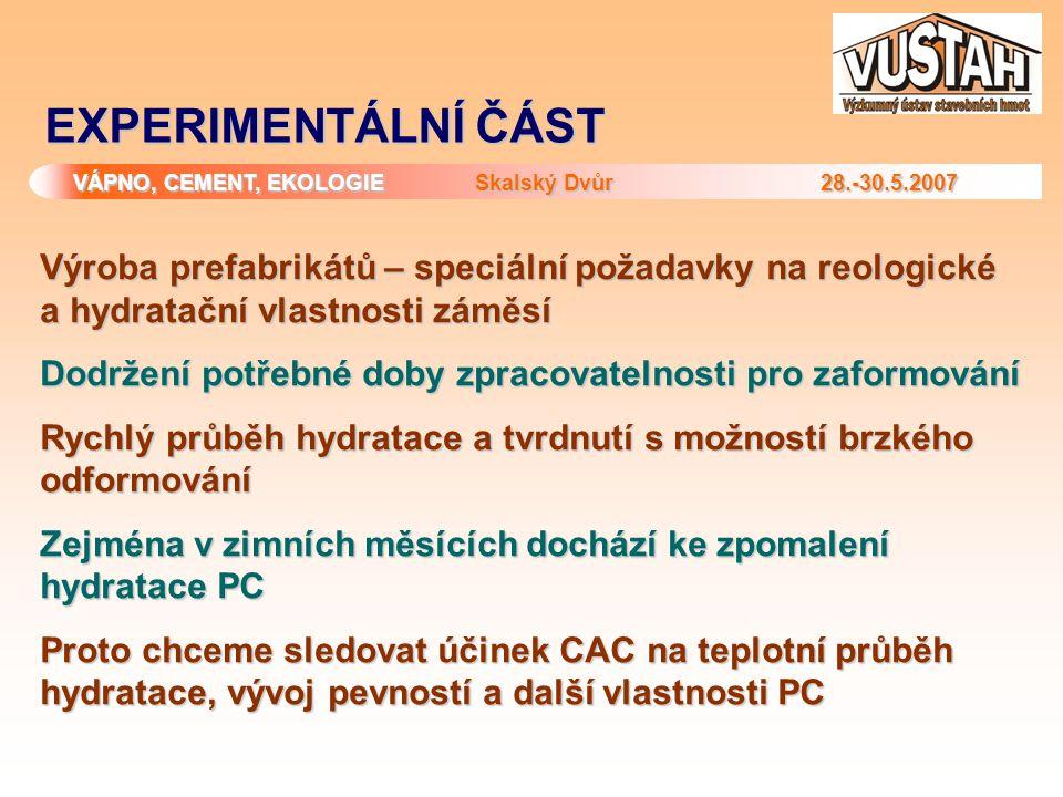 VÁPNO, CEMENT, EKOLOGIE Skalský Dvůr 28.-30.5.2007 EXPERIMENTÁLNÍ ČÁST Výroba prefabrikátů – speciální požadavky na reologické a hydratační vlastnosti