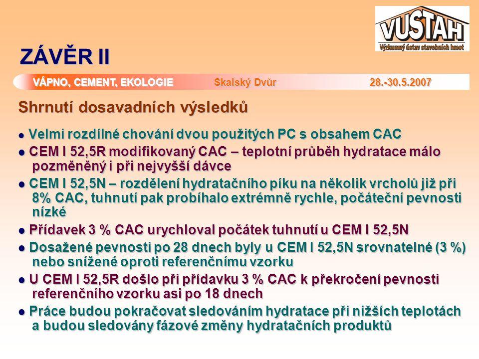 VÁPNO, CEMENT, EKOLOGIE Skalský Dvůr 28.-30.5.2007 ZÁVĚR II Shrnutí dosavadních výsledků Velmi rozdílné chování dvou použitých PC s obsahem CAC Velmi