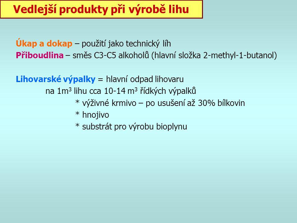 """Produkty lihovaru Příklad: Lihovar Kojetín (""""největší a nejmodernější"""") Líh kvasný rafinovaný jemný 96 % Líh kvasný rafinovaný velejemný 96,2 % Líh kv"""