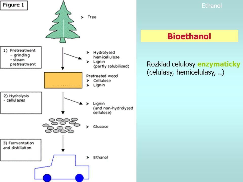 Ethanol Bioethanol Rozklad celulosy – chemická cesta (silné kyseliny, amoniak, pára,..)