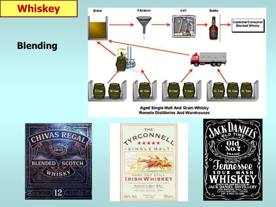 Destiláty WHISKY – typický nápoj anglicky mluvícího světa * Skotská whisky a) Malt (sladová): ječný slad sušený rašelinovým kouřem dvojí destilace na