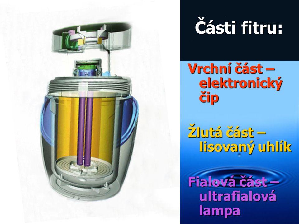 Vrchní část – elektronický čip Žlutá část – lisovaný uhlík Fialová část – ultrafialová lampa Části fitru: