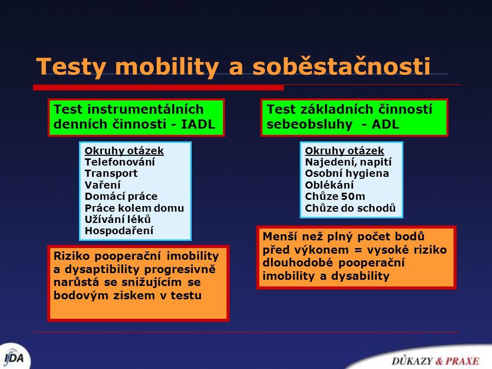 Testy mobility a soběstačnosti Test základních činností sebeobsluhy - ADL Test instrumentálních denních činnosti - IADL Menší než plný počet bodů před