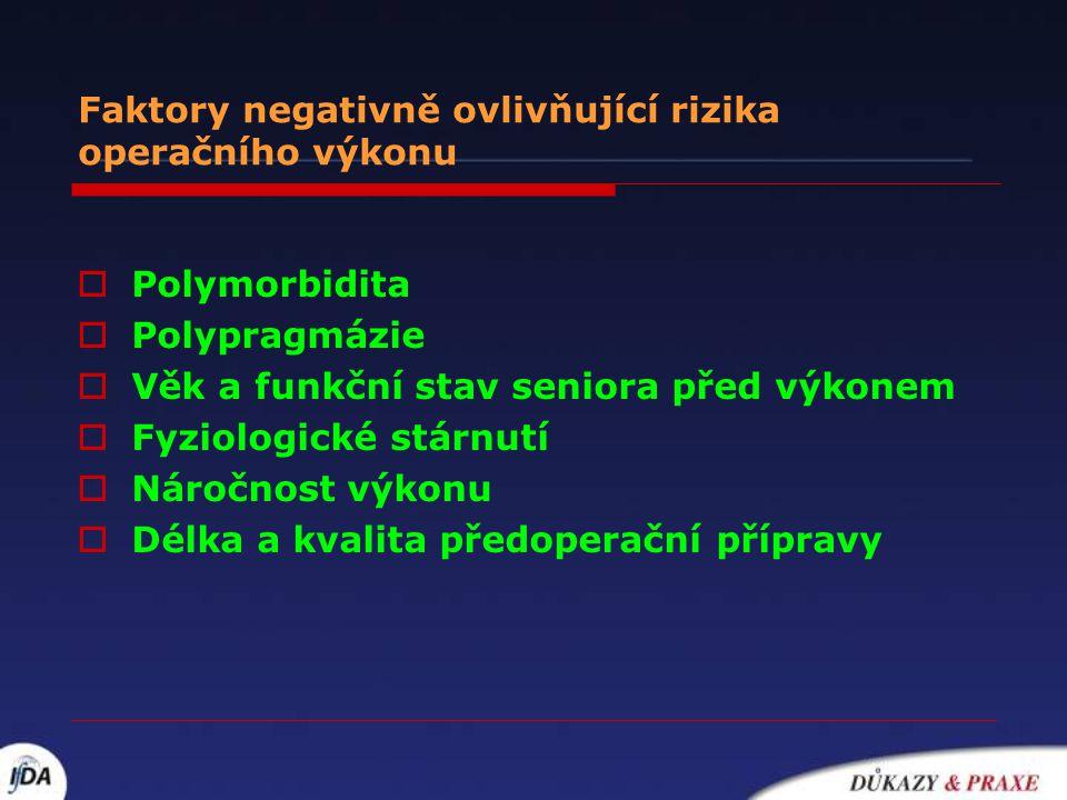 Faktory negativně ovlivňující rizika operačního výkonu  Polymorbidita  Polypragmázie  Věk a funkční stav seniora před výkonem  Fyziologické stárnu