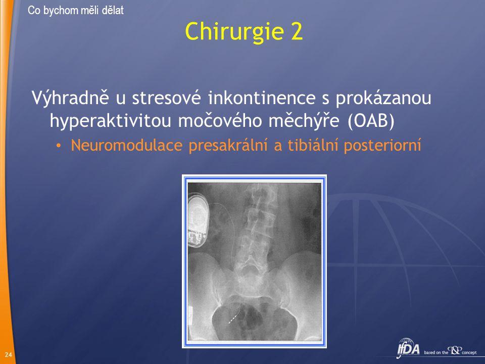 24 Chirurgie 2 Výhradně u stresové inkontinence s prokázanou hyperaktivitou močového měchýře (OAB) Neuromodulace presakrální a tibiální posteriorní Co