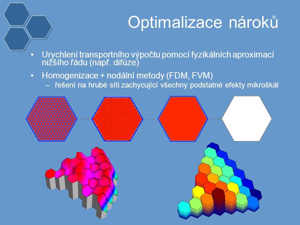 Optimalizace nároků Urychlení transportního výpočtu pomocí fyzikálních aproximací nižšího řádu (např.