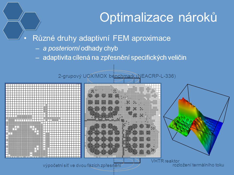 Optimalizace nároků Různé druhy adaptivní FEM aproximace –a posteriorní odhady chyb –adaptivita cílená na zpřesnění specifických veličin VHTR reaktor výpočetní síť ve dvou fázích zpřesnění 2-grupový UOX/MOX benchmark (NEACRP-L-336) rozložení termálního toku
