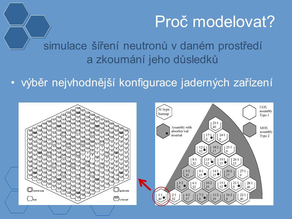 Proč modelovat? simulace havarijních stavů