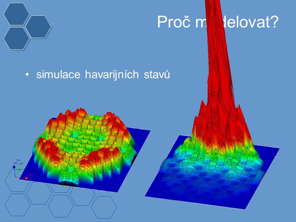 Proč modelovat simulace havarijních stavů