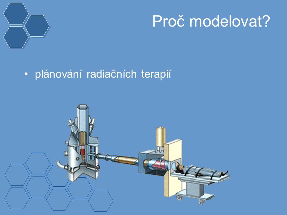 Proč modelovat plánování radiačních terapií
