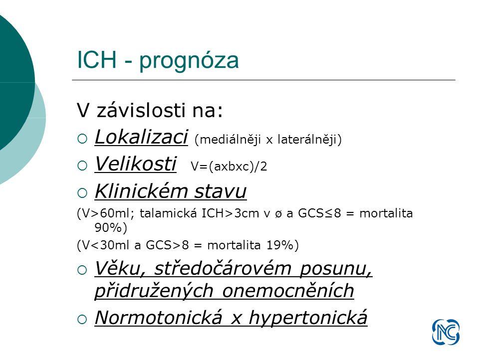 ICH - prognóza V závislosti na:  Lokalizaci (mediálněji x laterálněji)  Velikosti V=(axbxc)/2  Klinickém stavu (V>60ml; talamická ICH>3cm v ø a GCS≤8 = mortalita 90%) (V 8 = mortalita 19%)  Věku, středočárovém posunu, přidružených onemocněních  Normotonická x hypertonická