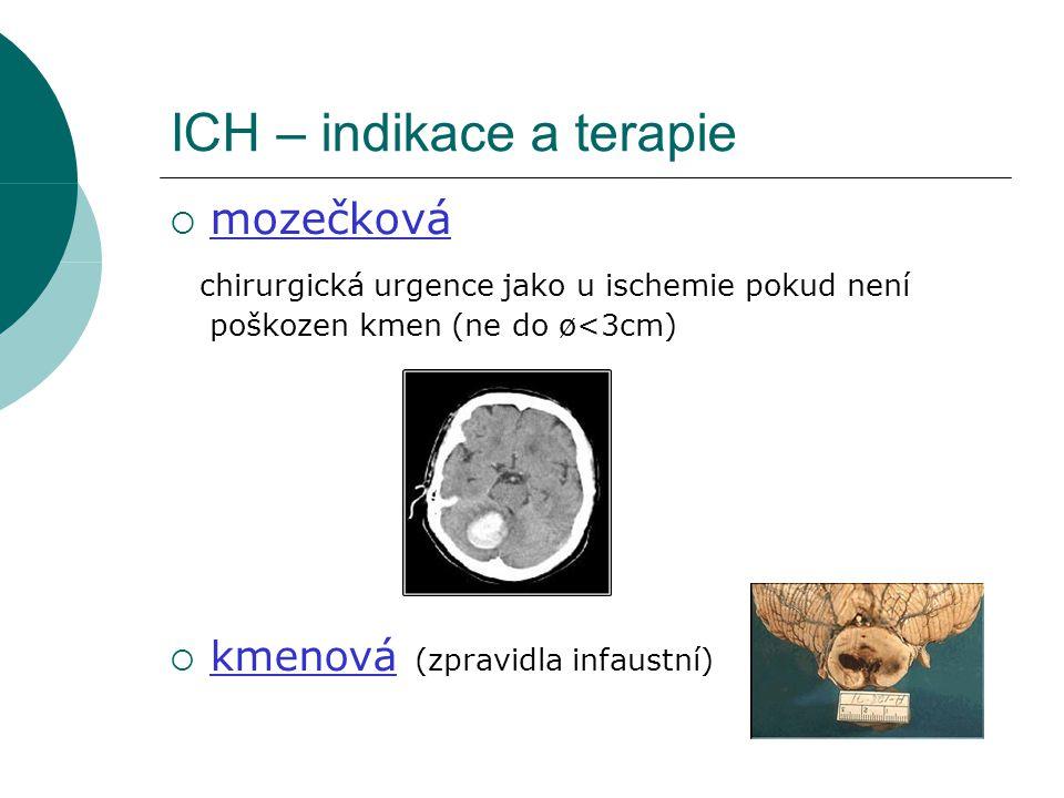 ICH – indikace a terapie  mozečková chirurgická urgence jako u ischemie pokud není poškozen kmen (ne do ø<3cm)  kmenová (zpravidla infaustní)