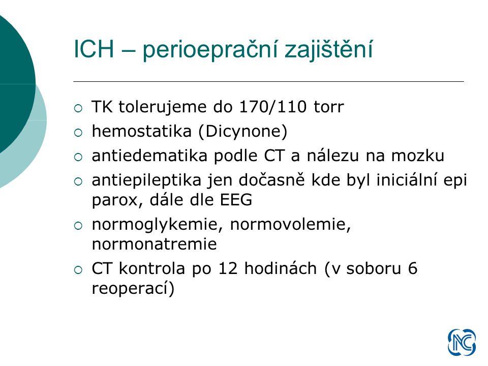 ICH – perioeprační zajištění  TK tolerujeme do 170/110 torr  hemostatika (Dicynone)  antiedematika podle CT a nálezu na mozku  antiepileptika jen dočasně kde byl iniciální epi parox, dále dle EEG  normoglykemie, normovolemie, normonatremie  CT kontrola po 12 hodinách (v soboru 6 reoperací)
