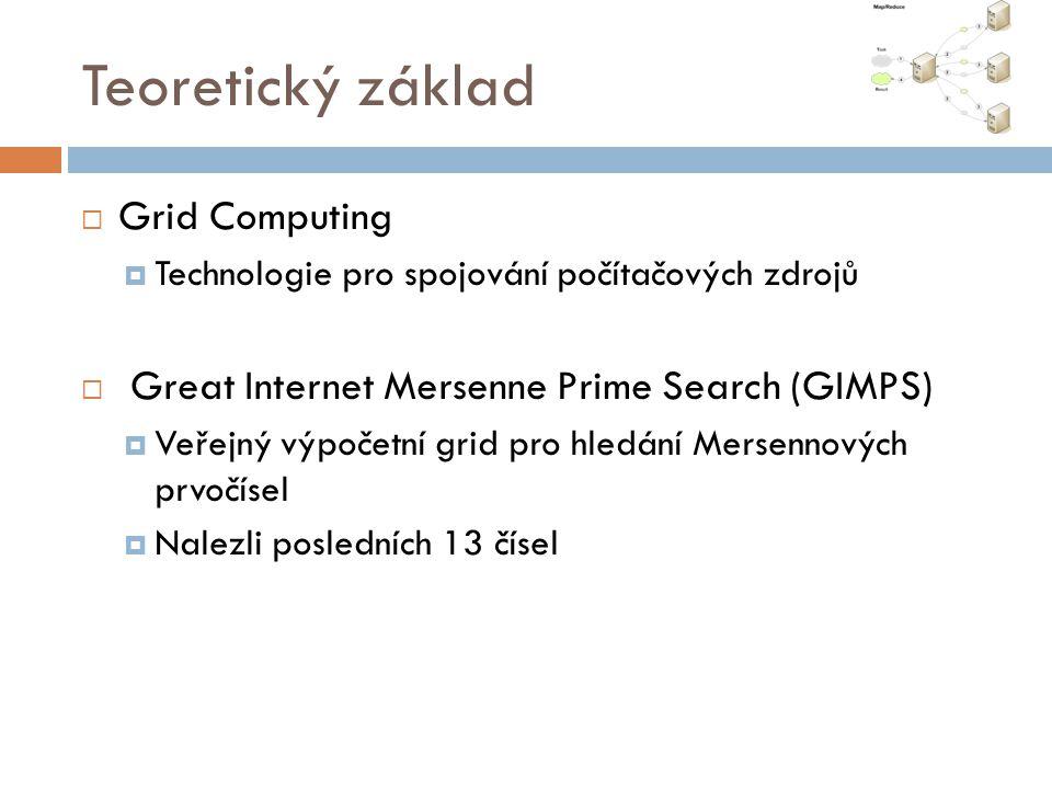 Teoretický základ  Grid Computing  Technologie pro spojování počítačových zdrojů  Great Internet Mersenne Prime Search (GIMPS)  Veřejný výpočetní grid pro hledání Mersennových prvočísel  Nalezli posledních 13 čísel