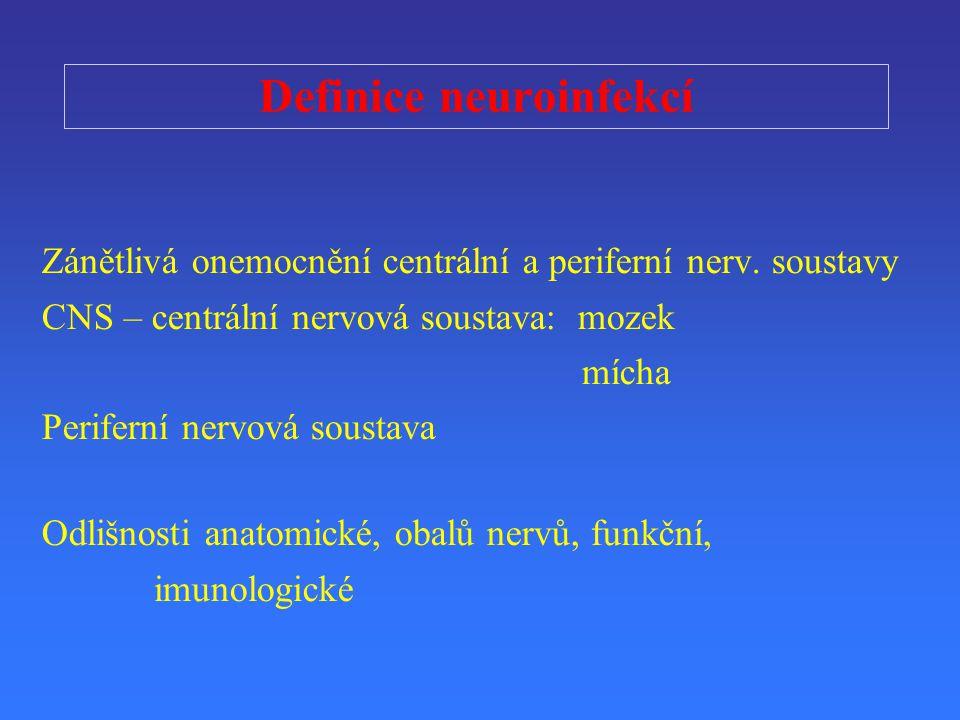 Definice neuroinfekcí Z ánětlivá onemocnění centrální a periferní nerv. soustavy CNS – centrální nervová soustava: mozek mícha Periferní nervová soust