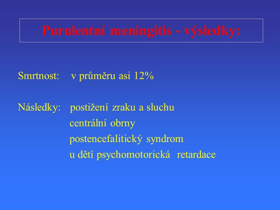 Purulentní meningitis - výsledky: Smrtnost: v pr ů m ě ru asi 12% Následky: posti ž ení zraku a sluchu centrální obrny postencefalitický syndrom u d ě tí psychomotorická retardace