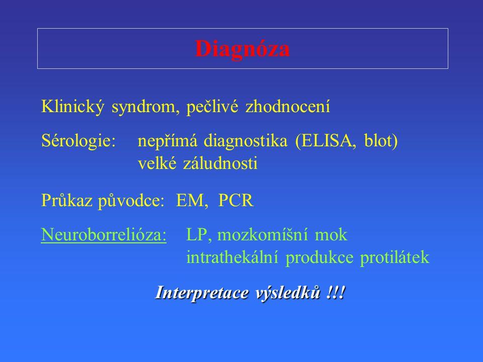 Diagnóza Klinický syndrom, pe č livé zhodnocení Sérologie:nepřímá diagnostika (ELISA, blot) velké záludnosti Průkaz původce: EM, PCR Neuroborrelióza: