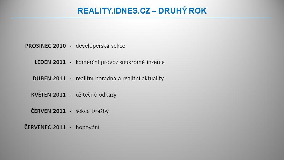 REALITY.iDNES.CZ – DRUHÝ ROK PROSINEC 2010 LEDEN 2011 DUBEN 2011 KVĚTEN 2011 ČERVEN 2011 ČERVENEC 2011 - developerská sekce - komerční provoz soukromé