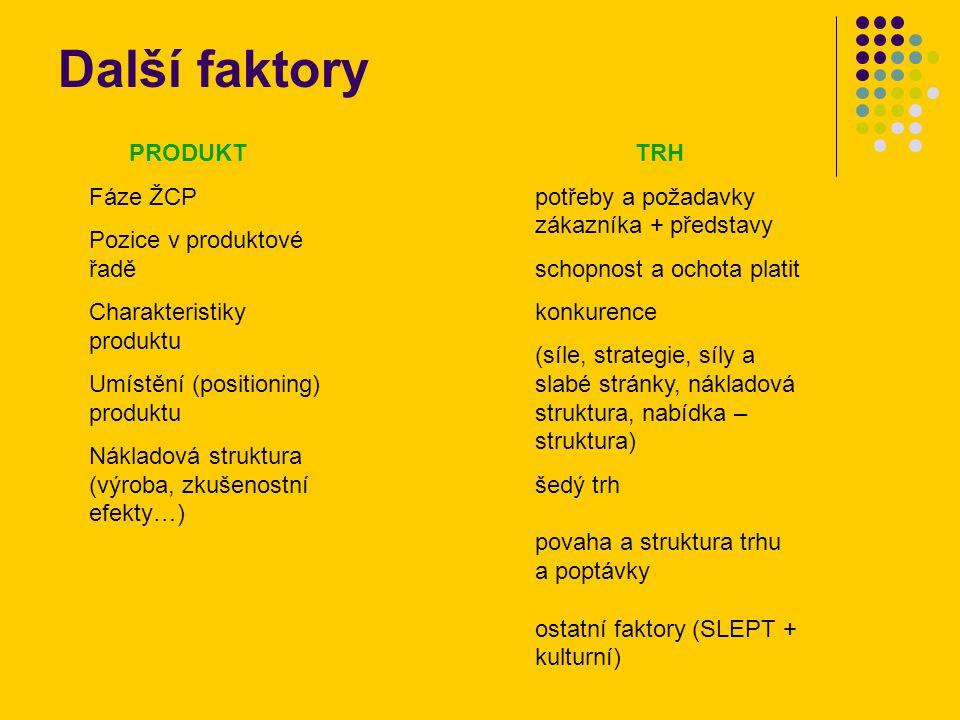 Další faktory PRODUKT Fáze ŽCP Pozice v produktové řadě Charakteristiky produktu Umístění (positioning) produktu Nákladová struktura (výroba, zkušenostní efekty…) TRH potřeby a požadavky zákazníka + představy schopnost a ochota platit konkurence (síle, strategie, síly a slabé stránky, nákladová struktura, nabídka – struktura) šedý trh povaha a struktura trhu a poptávky ostatní faktory (SLEPT + kulturní)