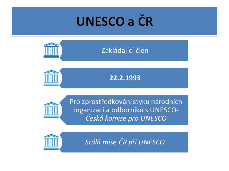Zakládající člen 22.2.1993 Pro zprostředkování styku národních organizací a odborníků s UNESCO- Česká komise pro UNESCO Stálá mise ČR při UNESCO