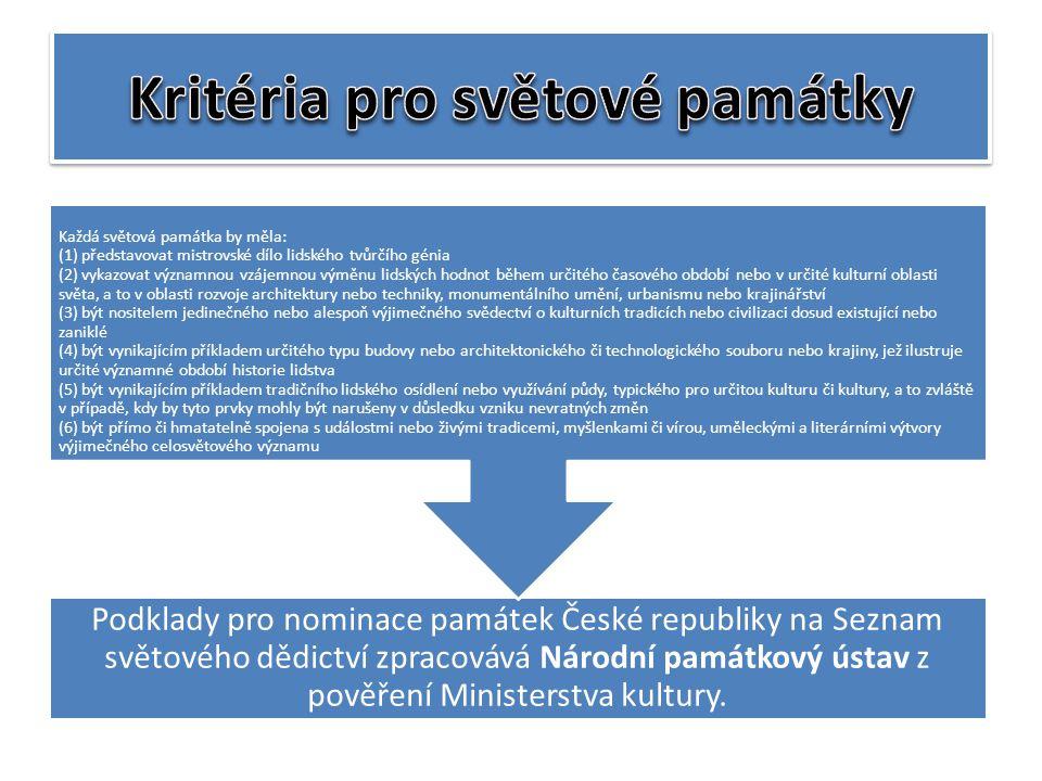 Podklady pro nominace památek České republiky na Seznam světového dědictví zpracovává Národní památkový ústav z pověření Ministerstva kultury.