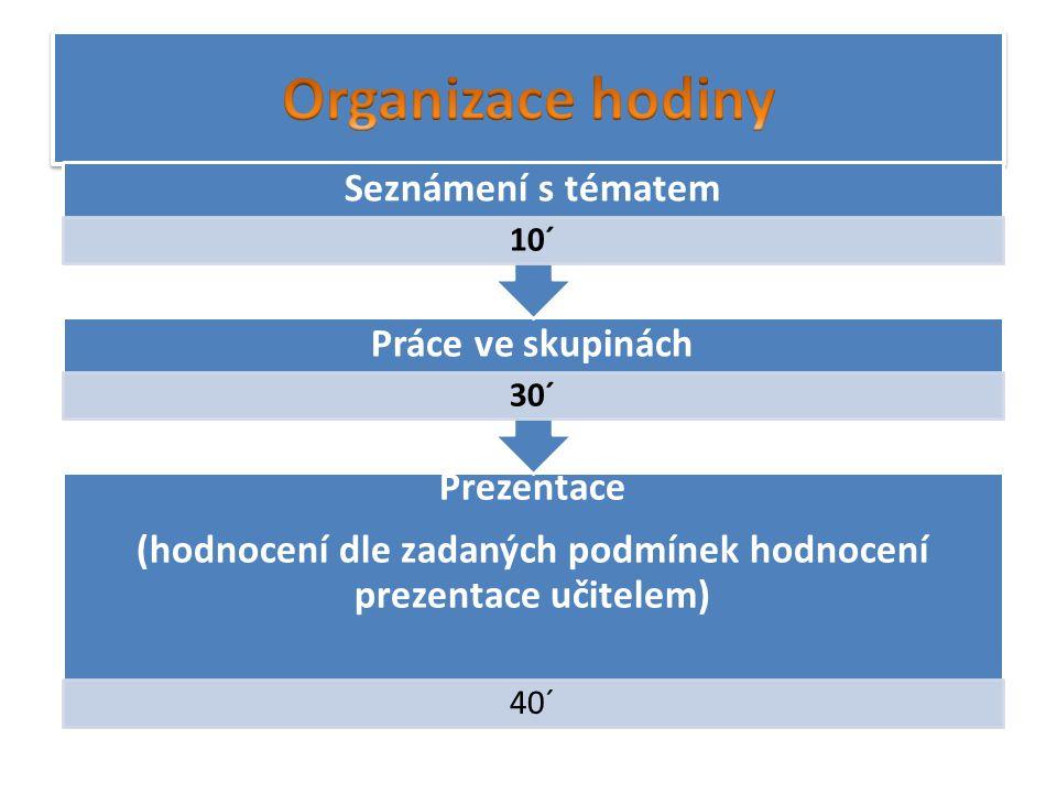Prezentace (hodnocení dle zadaných podmínek hodnocení prezentace učitelem) 40´ Práce ve skupinách 30´ Seznámení s tématem 10´