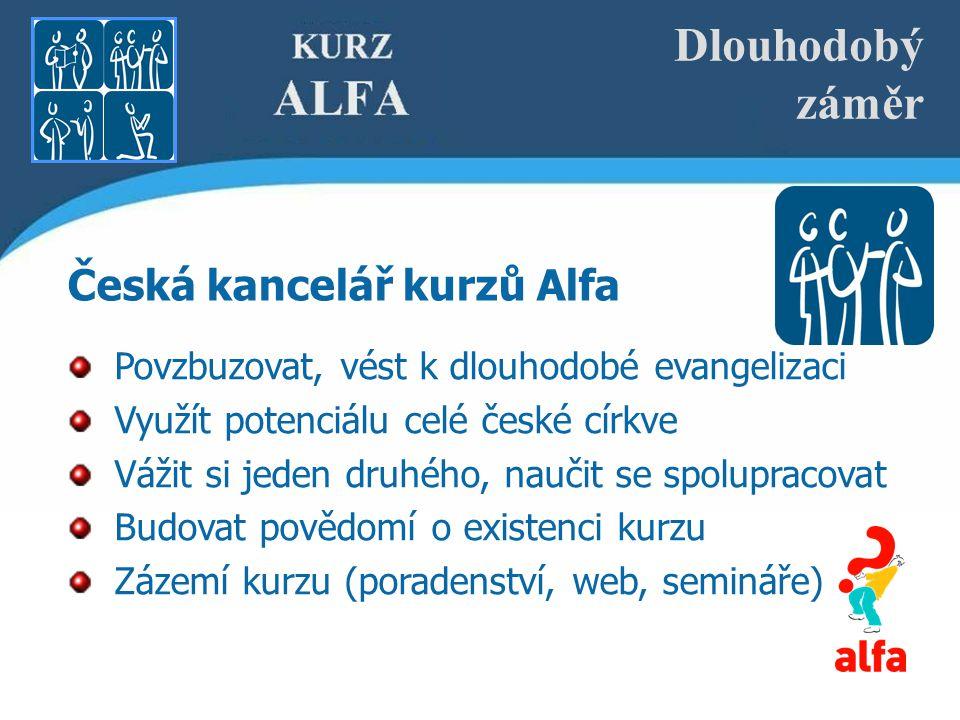 Dlouhodobý záměr Česká kancelář kurzů Alfa Povzbuzovat, vést k dlouhodobé evangelizaci Využít potenciálu celé české církve Vážit si jeden druhého, naučit se spolupracovat Budovat povědomí o existenci kurzu Zázemí kurzu (poradenství, web, semináře)