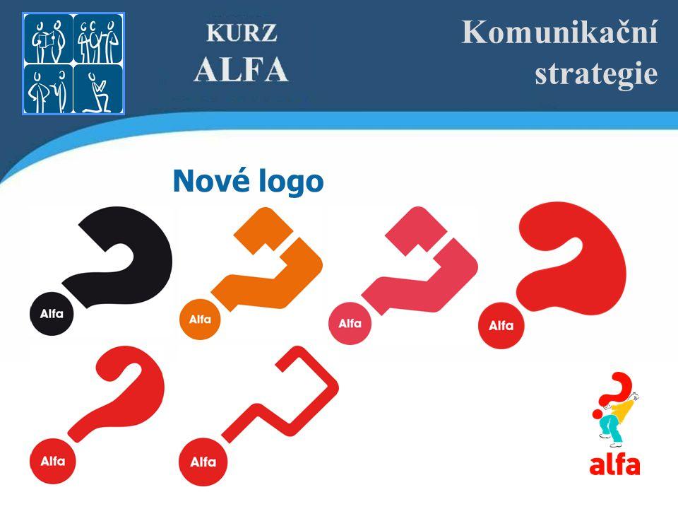 Komunikační strategie Nové logo
