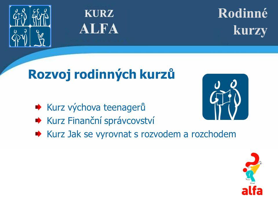 Rodinné kurzy Rozvoj rodinných kurzů Kurz výchova teenagerů Kurz Finanční správcovství Kurz Jak se vyrovnat s rozvodem a rozchodem