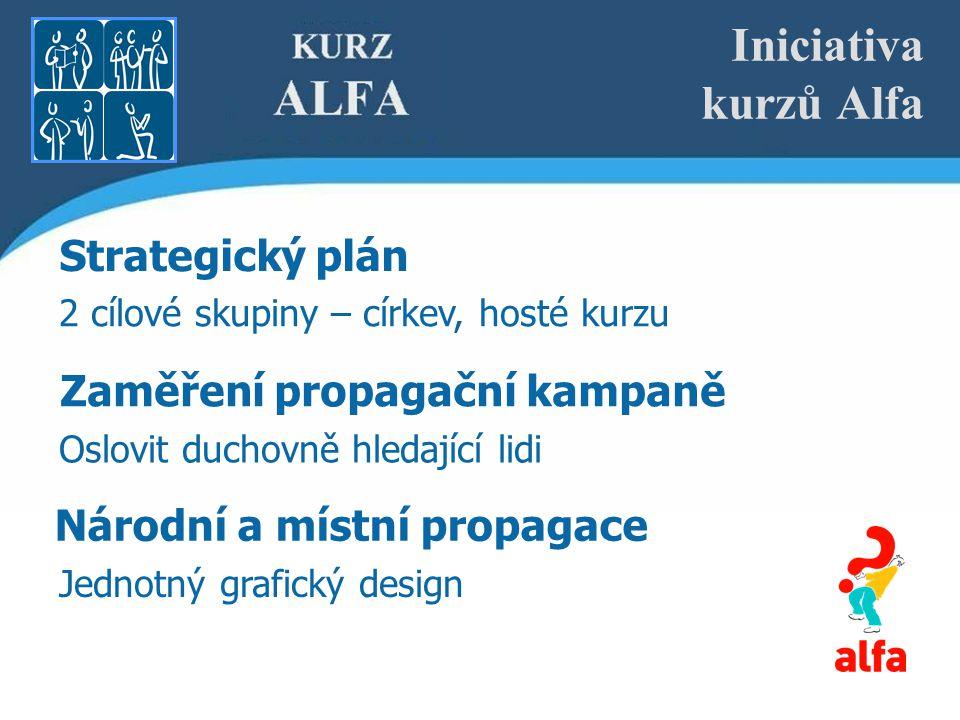 Iniciativa kurzů Alfa Strategický plán 2 cílové skupiny – církev, hosté kurzu Zaměření propagační kampaně Oslovit duchovně hledající lidi Národní a místní propagace Jednotný grafický design