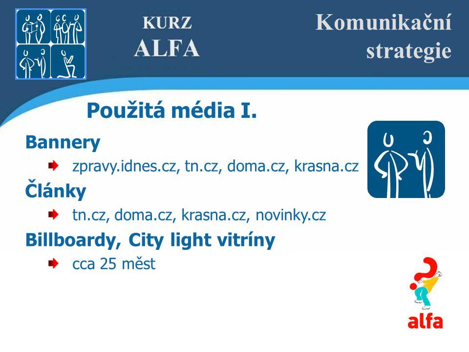 Komunikační strategie Použitá média I.