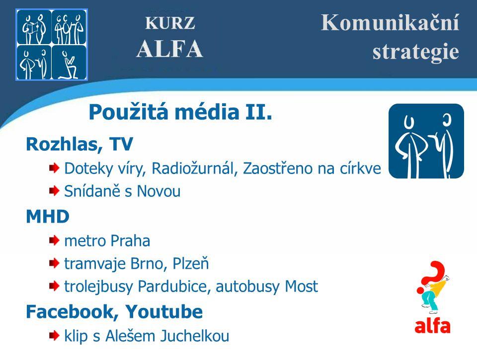 Fakta o kurzech Alfa Výdaje: Celonárodní kampaň: cca 900 tis.