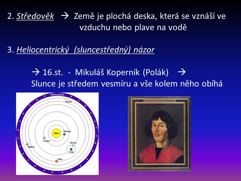 2. Středověk  Země je plochá deska, která se vznáší ve vzduchu nebo plave na vodě 3. Heliocentrický (sluncestředný) názor  16.st. - Mikuláš Koperník