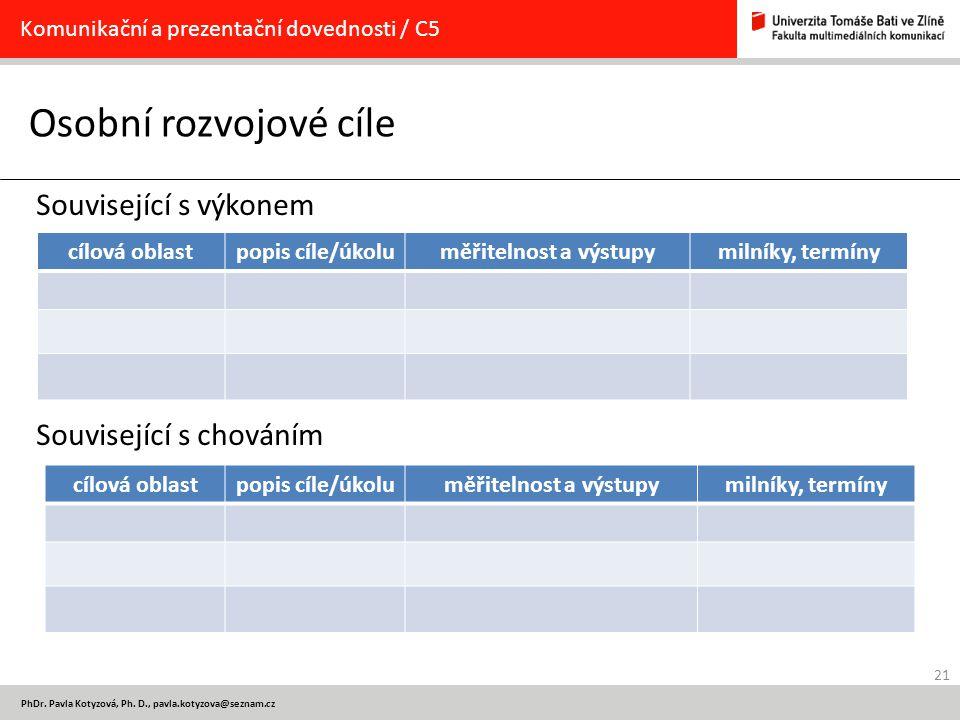 21 PhDr.Pavla Kotyzová, Ph.