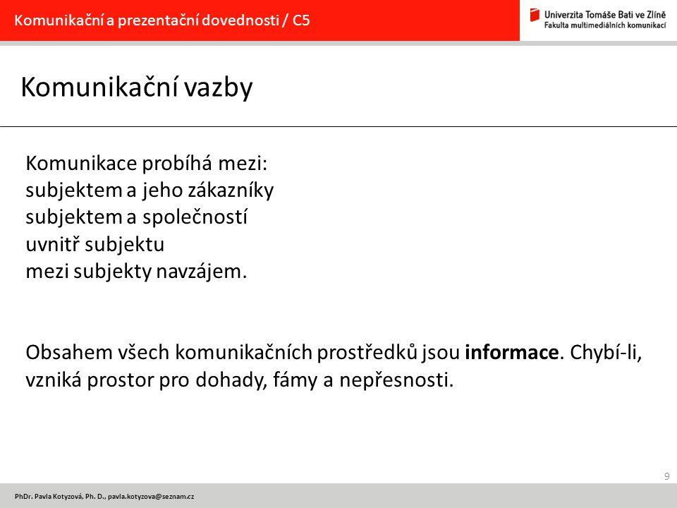 10 PhDr.Pavla Kotyzová, Ph. D., pavla.kotyzova@seznam.cz Ale pozor.