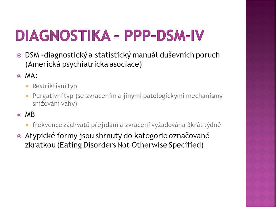  DSM –diagnostický a statistický manuál duševních poruch (Americká psychiatrická asociace)  MA:  Restriktivní typ  Purgativní typ (se zvracením a jinými patologickými mechanismy snižování váhy)  MB  frekvence záchvatů přejídání a zvracení vyžadována 3krát týdně  Atypické formy jsou shrnuty do kategorie označované zkratkou (Eating Disorders Not Otherwise Specified)