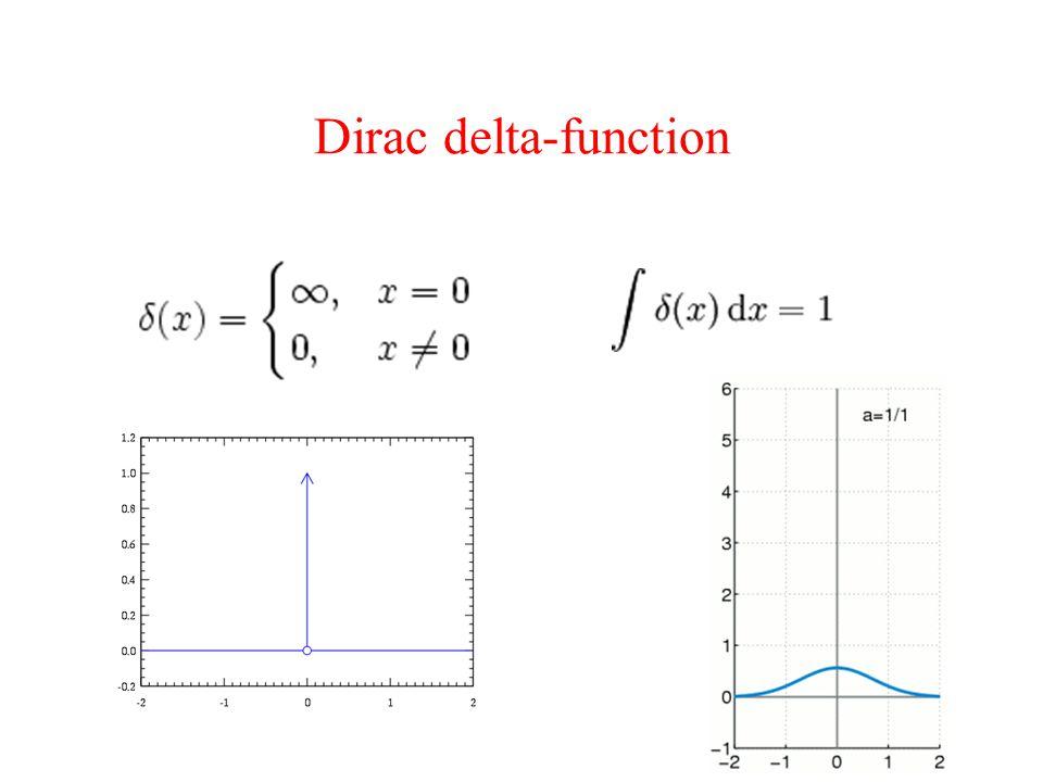 Dirac delta-function