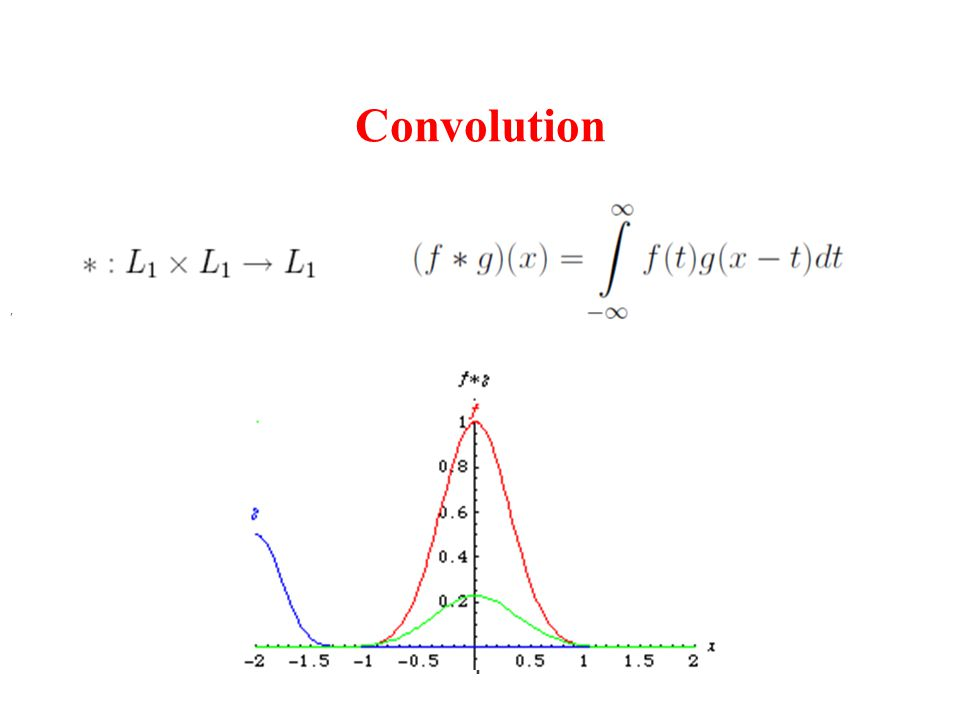 DFT calculation Directly - O(N^2) FFT - O(N logN) (Cooley and Tookey 1965, Gauss 1866) Compare to the complexity of convolution.