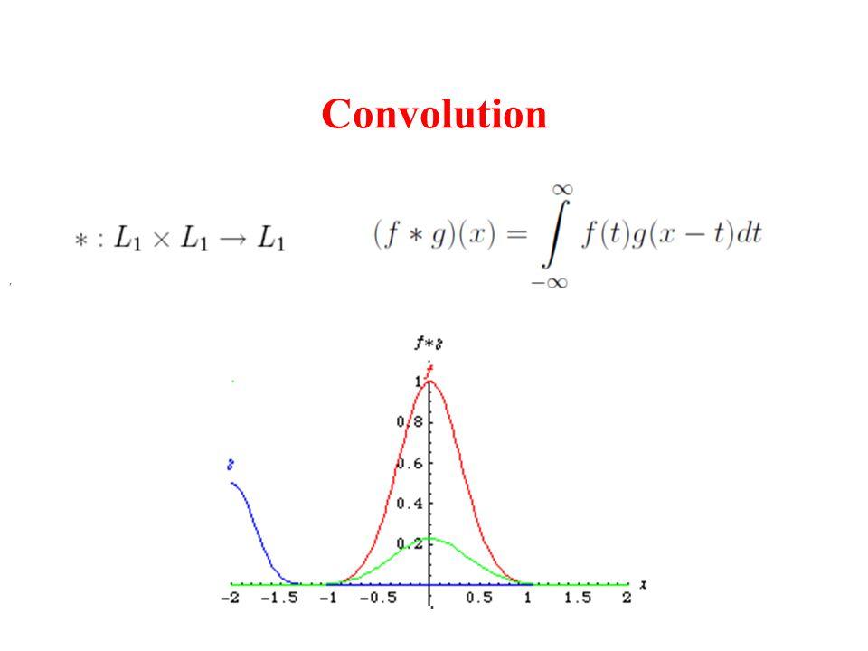 Convolution,