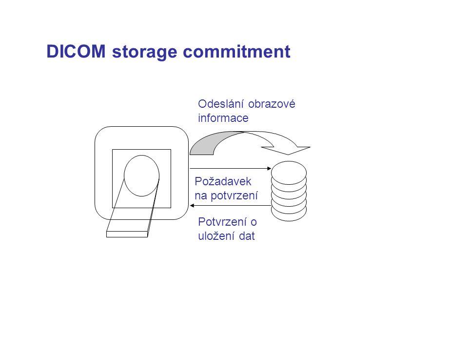 DICOM storage commitment Potvrzení o uložení dat Požadavek na potvrzení Odeslání obrazové informace