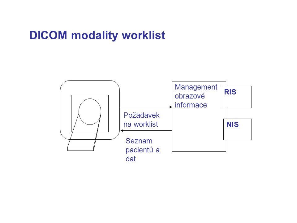 DICOM modality worklist Seznam pacientů a dat Požadavek na worklist Management obrazové informace RIS NIS