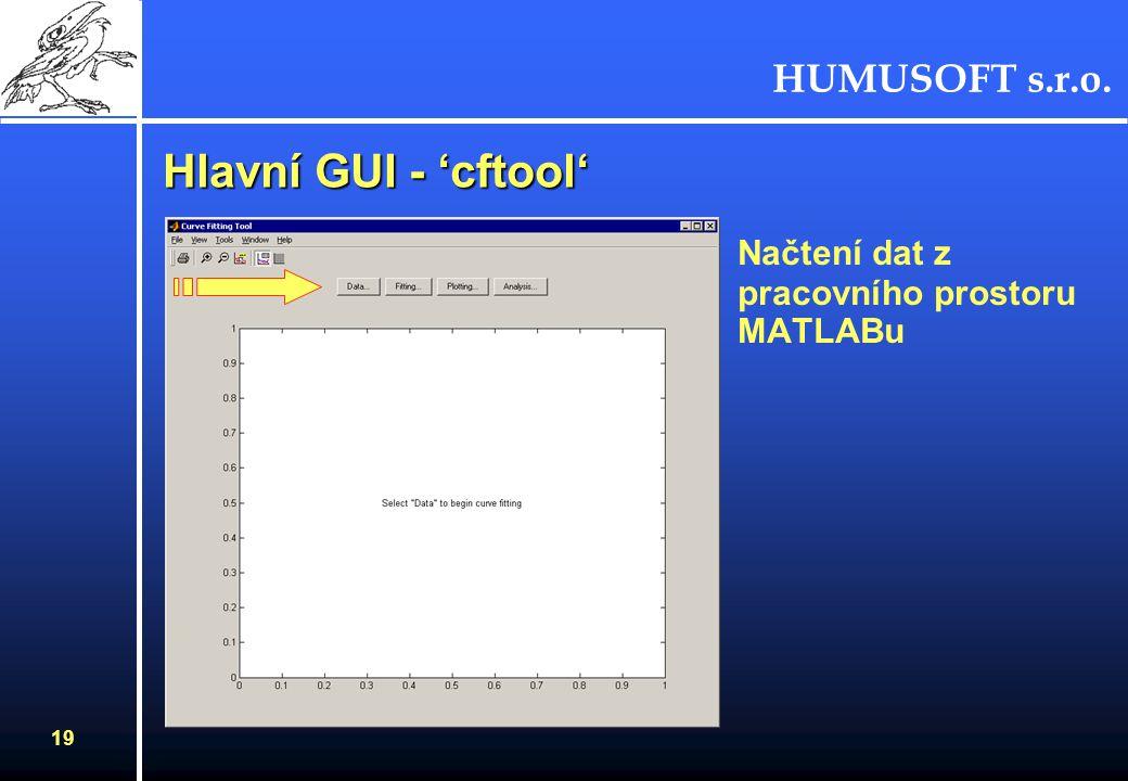 HUMUSOFT s.r.o. 19 Hlavní GUI - 'cftool' Načtení dat z pracovního prostoru MATLABu