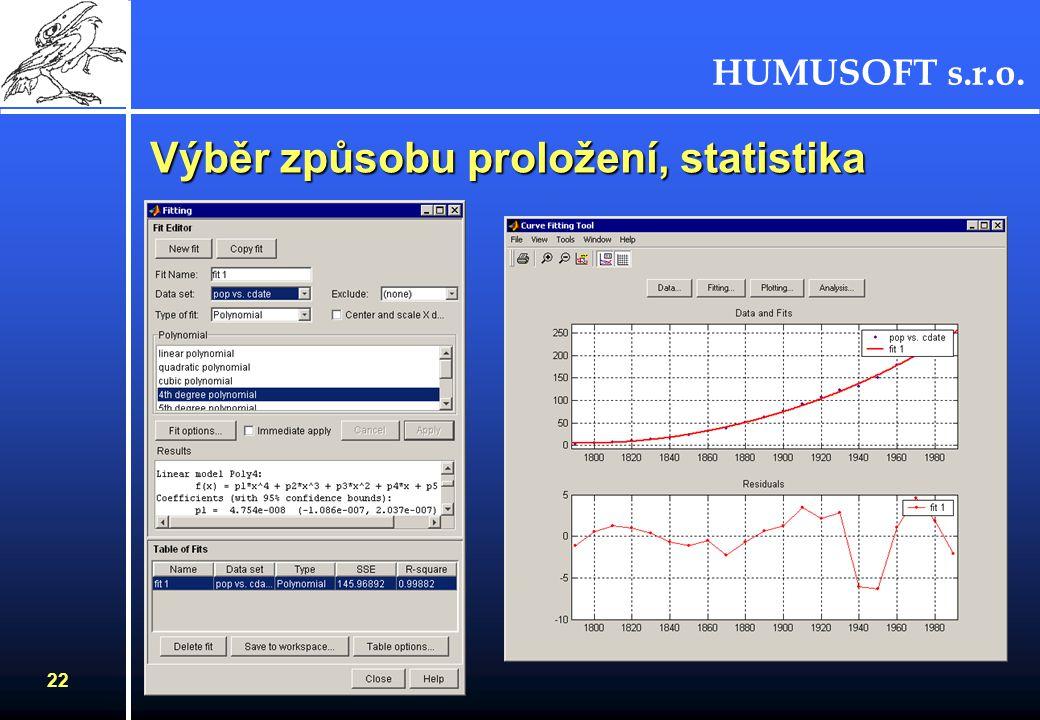 HUMUSOFT s.r.o. 22 Výběr způsobu proložení, statistika