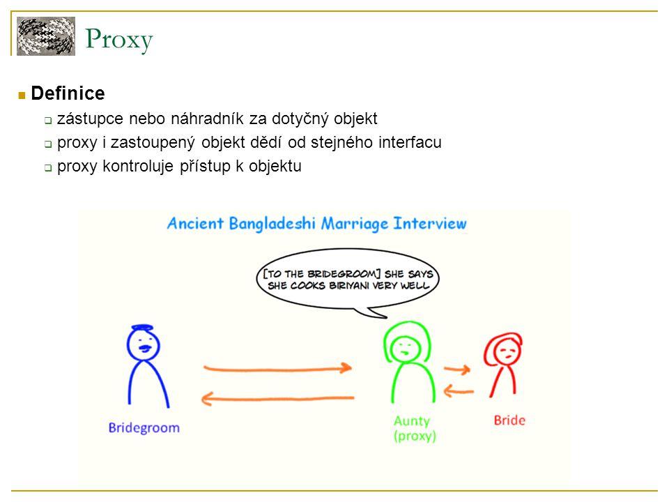 Definice  zástupce nebo náhradník za dotyčný objekt  proxy i zastoupený objekt dědí od stejného interfacu  proxy kontroluje přístup k objektu